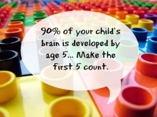 brain development early childhood